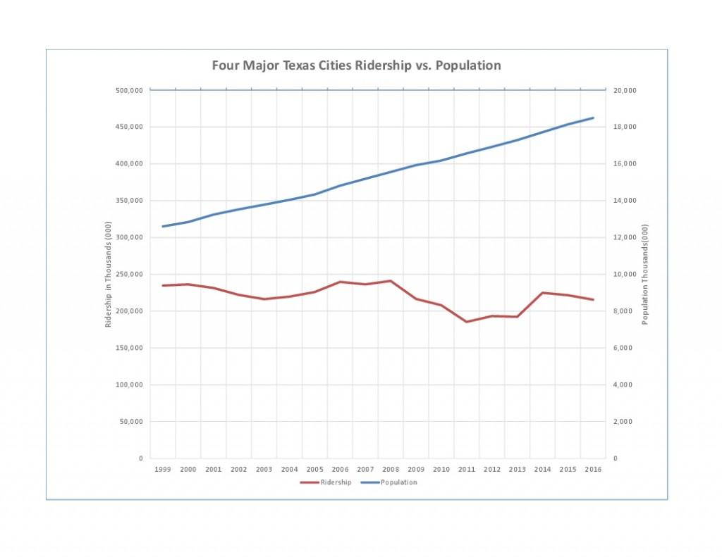 Chart-Riders-Pop-2016